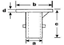 C17 Diagram