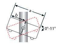C54 Diagram